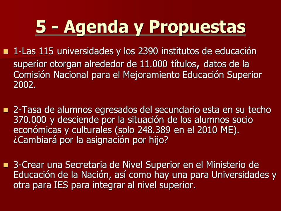 5 - Agenda y Propuestas 1-Las 115 universidades y los 2390 institutos de educación superior otorgan alrededor de 11.000 títulos, datos de la Comisión Nacional para el Mejoramiento Educación Superior 2002.