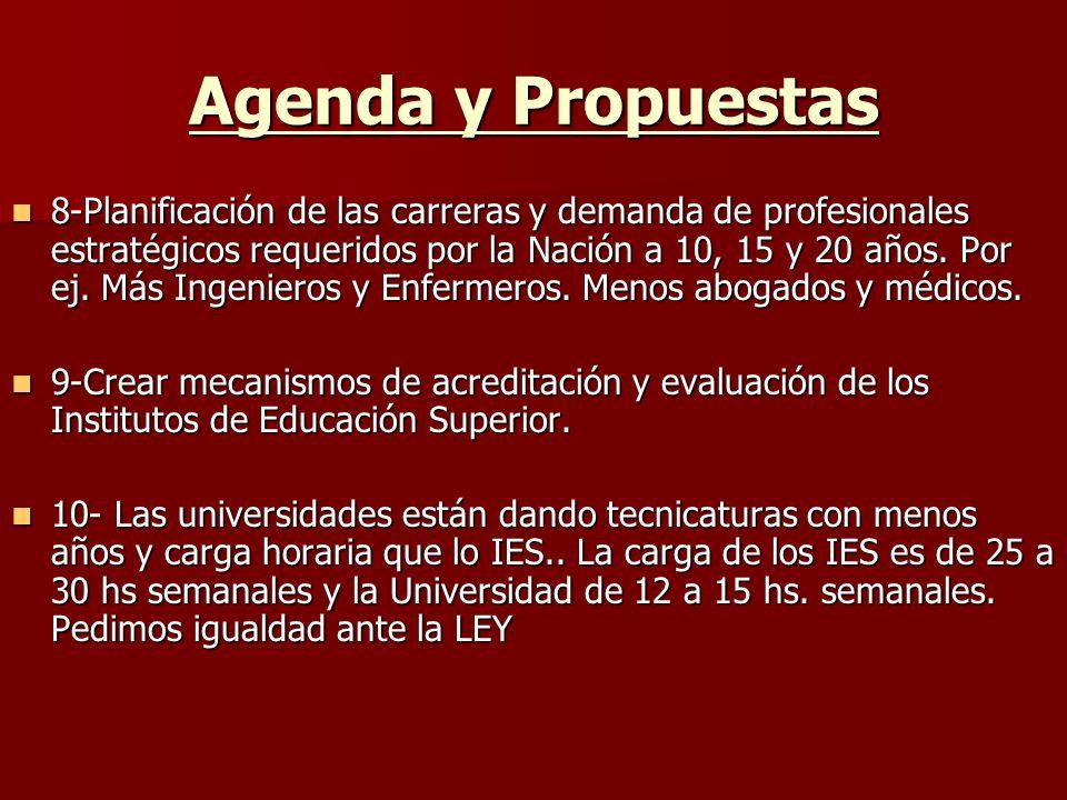 Agenda y Propuestas 8-Planificación de las carreras y demanda de profesionales estratégicos requeridos por la Nación a 10, 15 y 20 años.