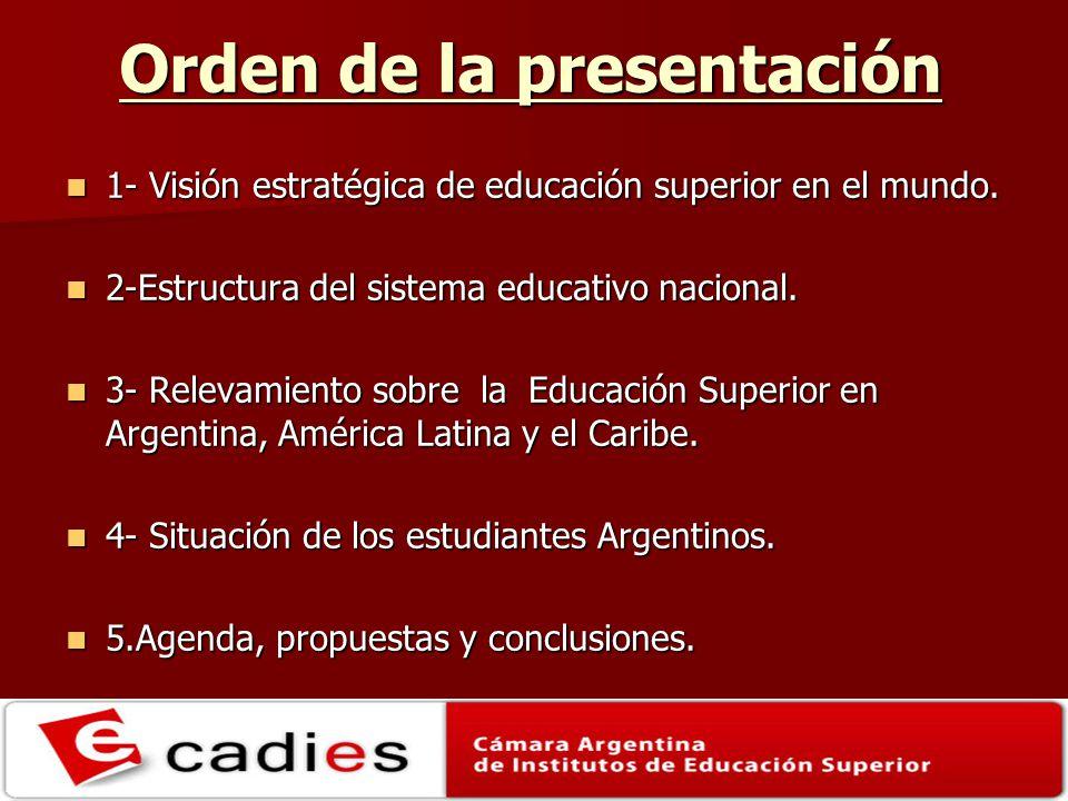 Orden de la presentación 1- Visión estratégica de educación superior en el mundo. 1- Visión estratégica de educación superior en el mundo. 2-Estructur