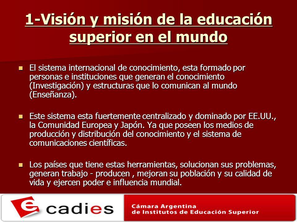 Visión de la educación superior Es un pilar de la competitividad de los países.