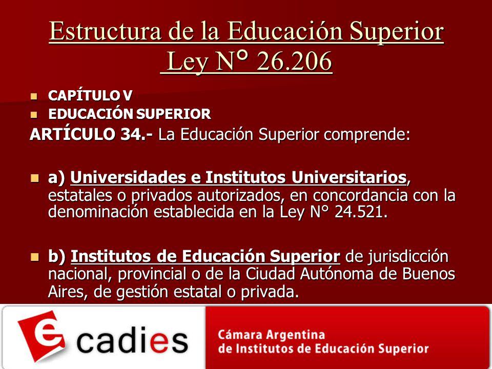 Estructura de la Educación Superior Ley N° 26.206 CAPÍTULO V CAPÍTULO V EDUCACIÓN SUPERIOR EDUCACIÓN SUPERIOR ARTÍCULO 34.- La Educación Superior comp