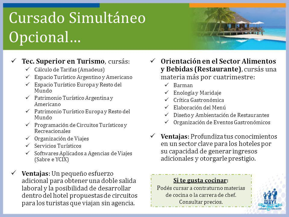 Cursado Simultáneo Opcional… Tec. Superior en Turismo, cursás: Cálculo de Tarifas (Amadeus) Espacio Turístico Argentino y Americano Espacio Turístico