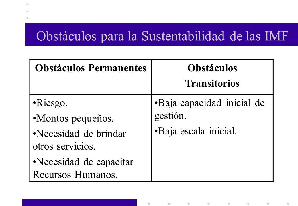 Obstáculos para la Sustentabilidad de las IMF Obstáculos PermanentesObstáculos Transitorios Riesgo. Montos pequeños. Necesidad de brindar otros servic