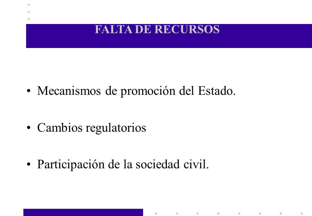 FALTA DE RECURSOS Mecanismos de promoción del Estado. Cambios regulatorios Participación de la sociedad civil.
