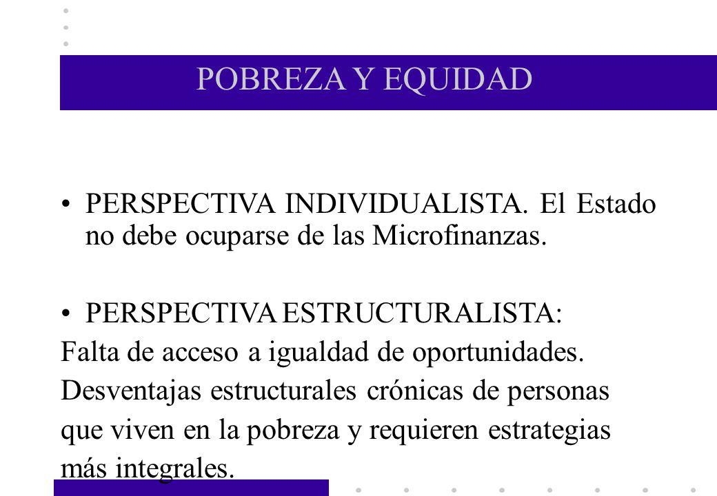 POBREZA Y EQUIDAD PERSPECTIVA INDIVIDUALISTA. El Estado no debe ocuparse de las Microfinanzas. PERSPECTIVA ESTRUCTURALISTA: Falta de acceso a igualdad