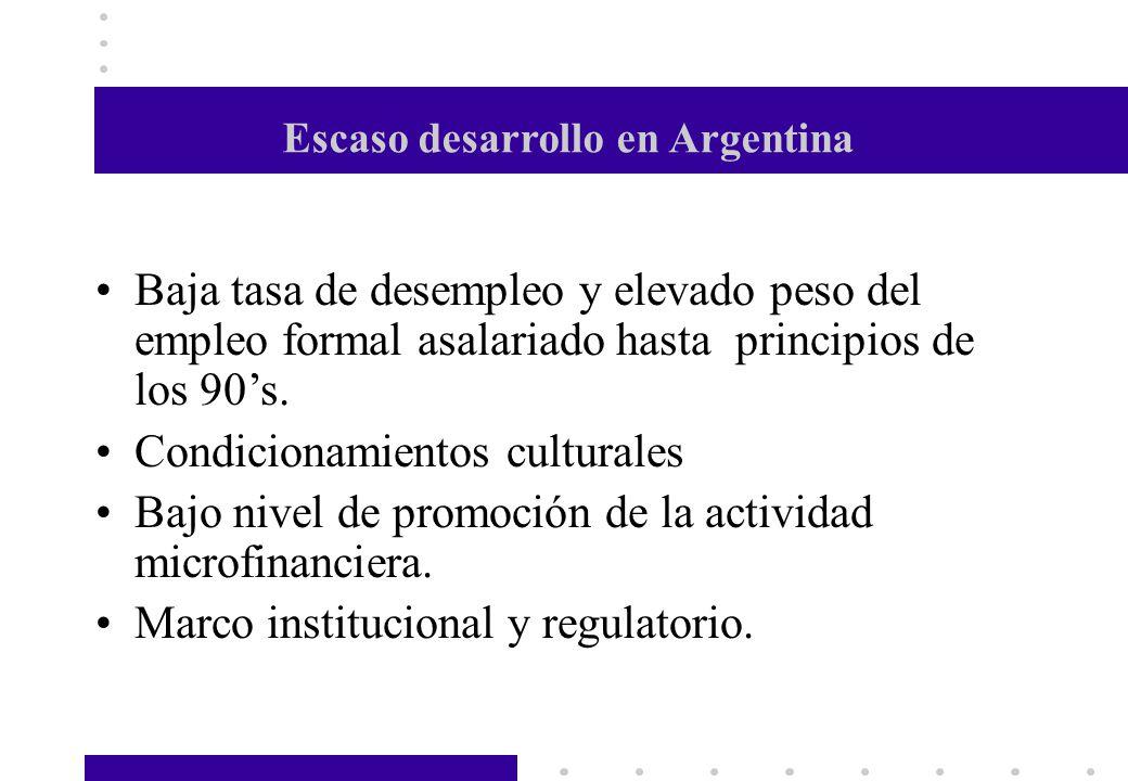 Escaso desarrollo en Argentina Baja tasa de desempleo y elevado peso del empleo formal asalariado hasta principios de los 90s. Condicionamientos cultu
