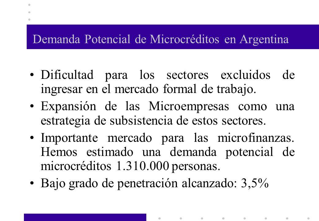 Demanda Potencial de Microcréditos en Argentina Dificultad para los sectores excluidos de ingresar en el mercado formal de trabajo. Expansión de las M