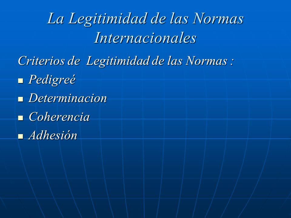 La Legitimidad de las Normas Internacionales Criterios de Legitimidad de las Normas : Pedigreé Pedigreé Determinacion Determinacion Coherencia Coheren
