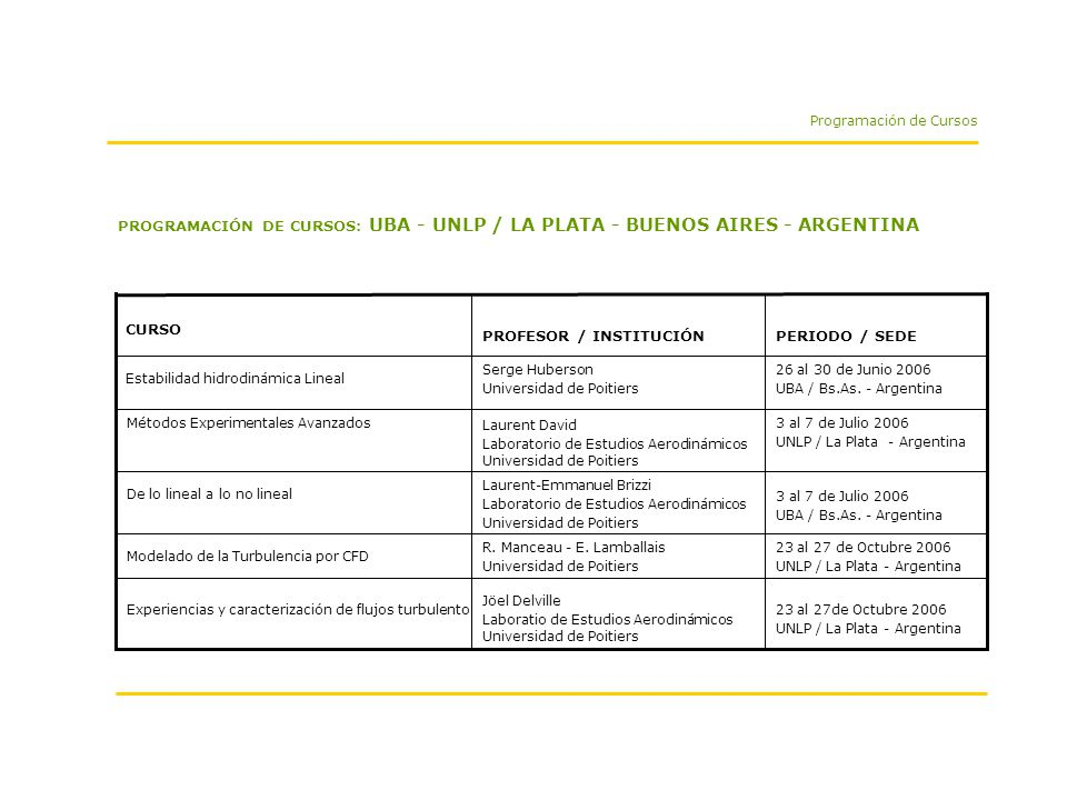 PROGRAMACIÓN DE CURSOS: UBA - UNLP / LA PLATA - BUENOS AIRES - ARGENTINA Programación de Cursos 26 al 30 de Junio 2006 UBA / Bs.As.