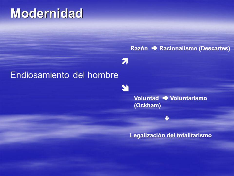 Modernidad Endiosamiento del hombre Razón Racionalismo (Descartes) Voluntad Voluntarismo (Ockham) Legalización del totalitarismo