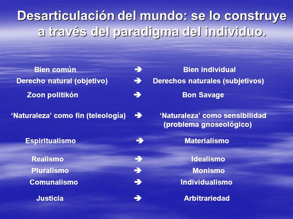 Desarticulación del mundo: se lo construye a través del paradigma del individuo. Bien común Bien individual Derecho natural (objetivo) Derechos natura