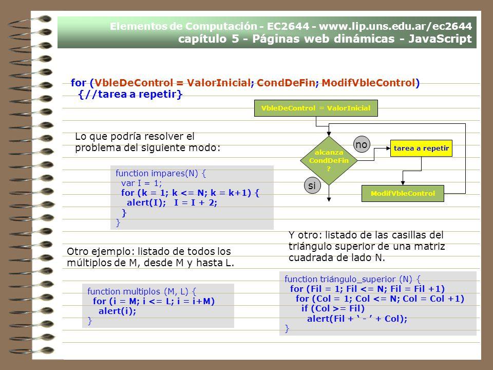 Elementos de Computación - EC2644 - www.lip.uns.edu.ar/ec2644 capítulo 5 - Páginas web dinámicas - JavaScript function impares(N) { var I = 1; for (k