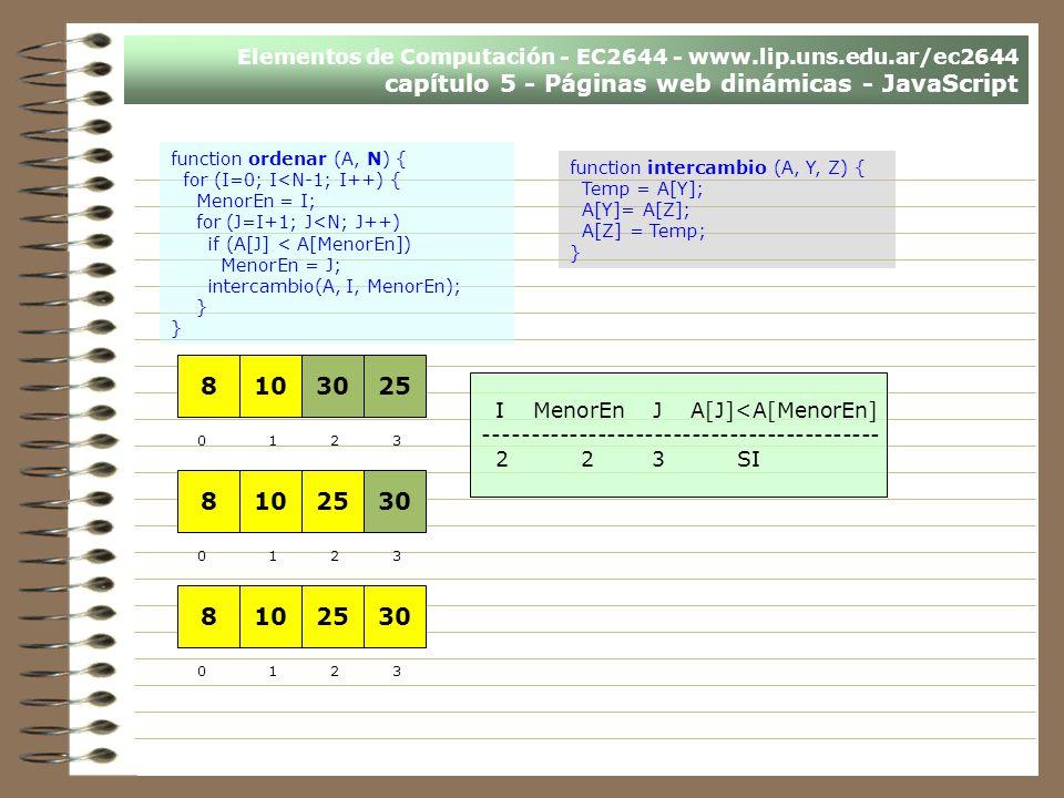 Elementos de Computación - EC2644 - www.lip.uns.edu.ar/ec2644 capítulo 5 - Páginas web dinámicas - JavaScript function ordenar (A, N) { for (I=0; I<N-