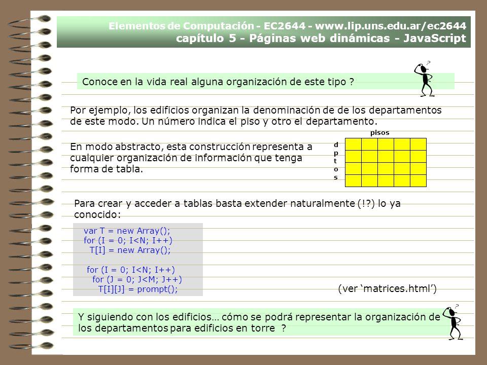 Elementos de Computación - EC2644 - www.lip.uns.edu.ar/ec2644 capítulo 5 - Páginas web dinámicas - JavaScript Conoce en la vida real alguna organizaci