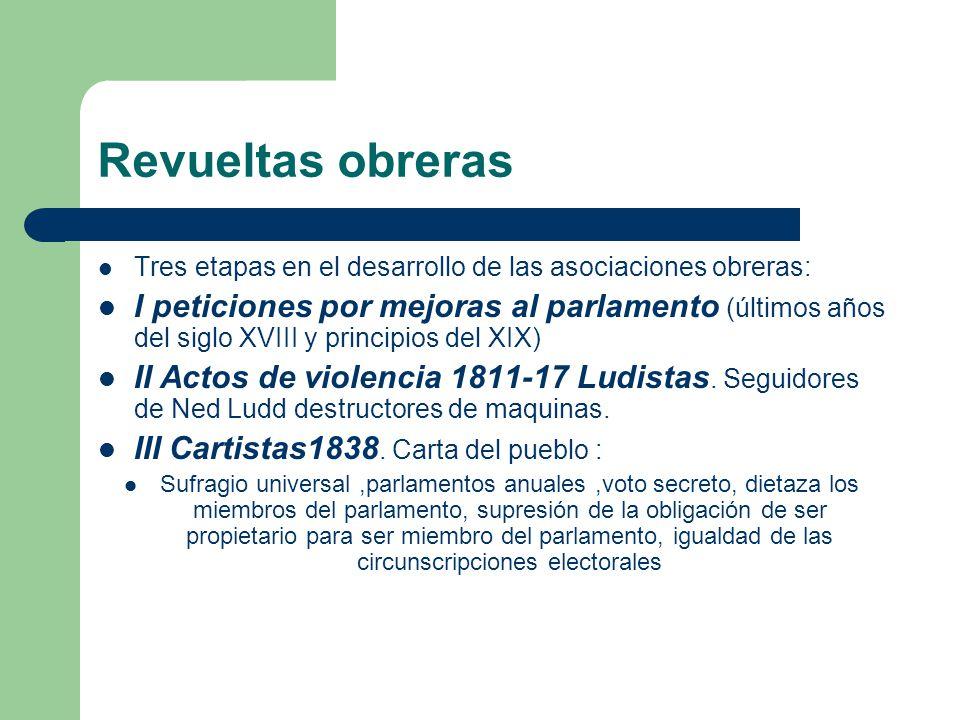 Revueltas obreras Tres etapas en el desarrollo de las asociaciones obreras: I peticiones por mejoras al parlamento (últimos años del siglo XVIII y principios del XIX) II Actos de violencia 1811-17 Ludistas.
