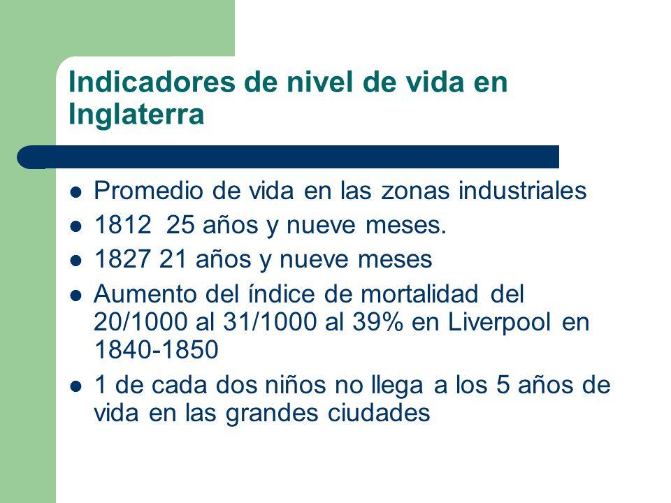 Indicadores de nivel de vida en Inglaterra Promedio de vida en las zonas industriales 1812 25 años y nueve meses.