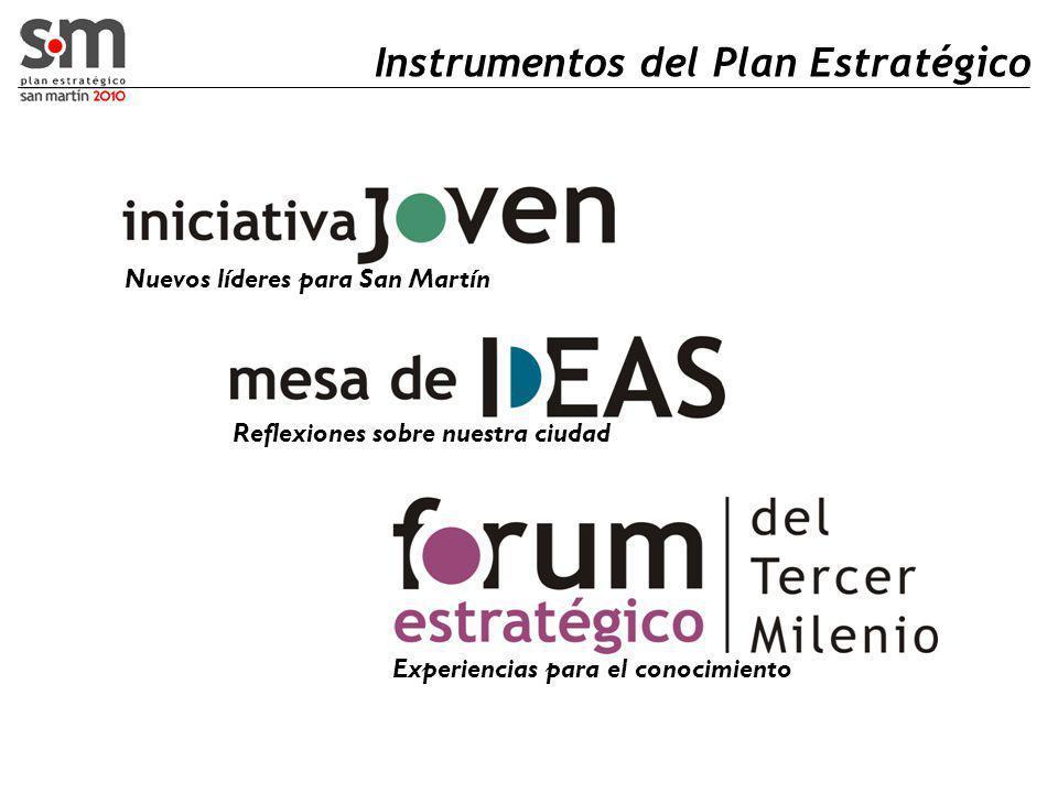Instrumentos del Plan Estratégico Nuevos líderes para San Martín Reflexiones sobre nuestra ciudad Experiencias para el conocimiento
