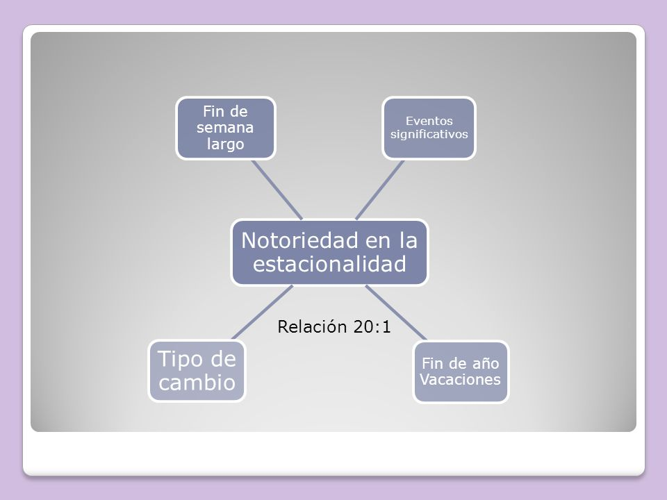 Problemas operacionales Nieve Coordinación Infraestructura Lluvia Procedimientos Sistemas de información