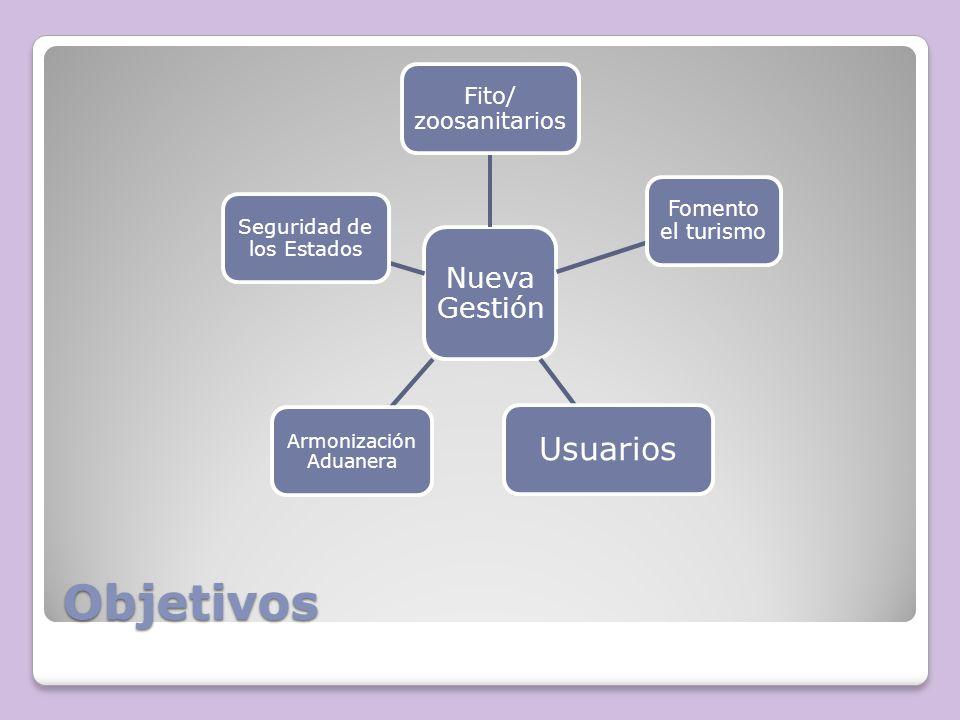 Comité de Gestión del Corredor Mendoza / Santiago Estatuto Organismo mixtoUsuarios Organismos Públicos Coordinación Concentración Diálogo