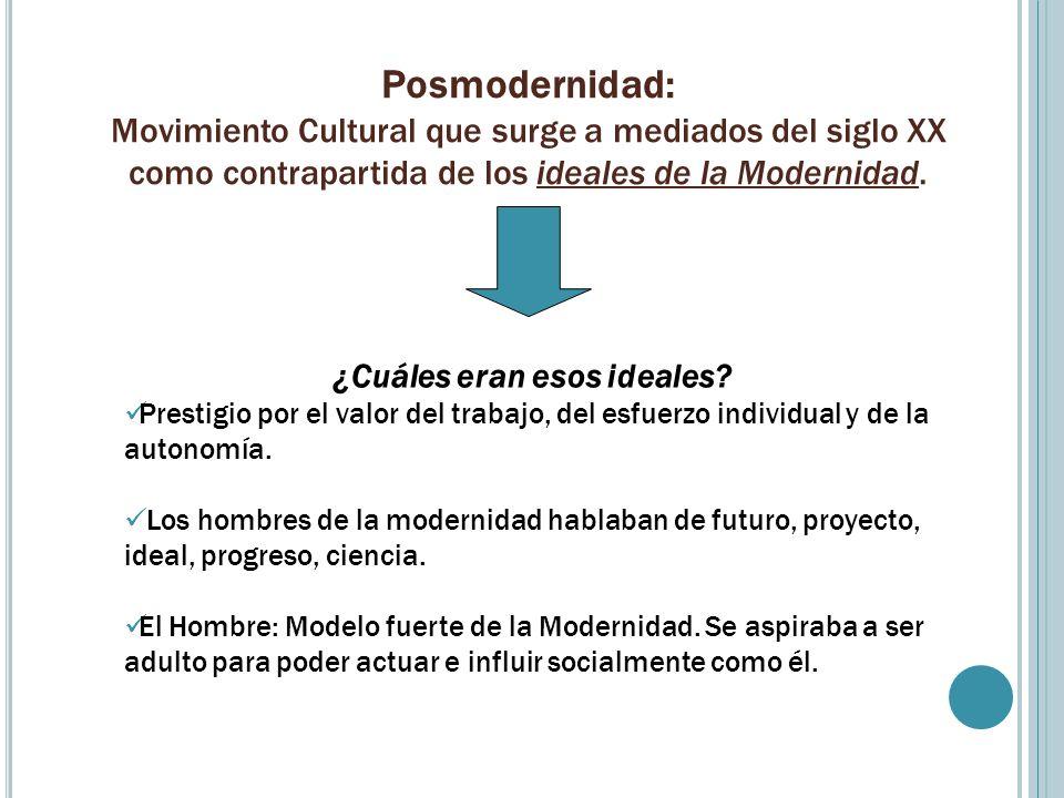 Posmodernidad: Movimiento Cultural que surge a mediados del siglo XX como contrapartida de los ideales de la Modernidad. ¿Cuáles eran esos ideales? Pr