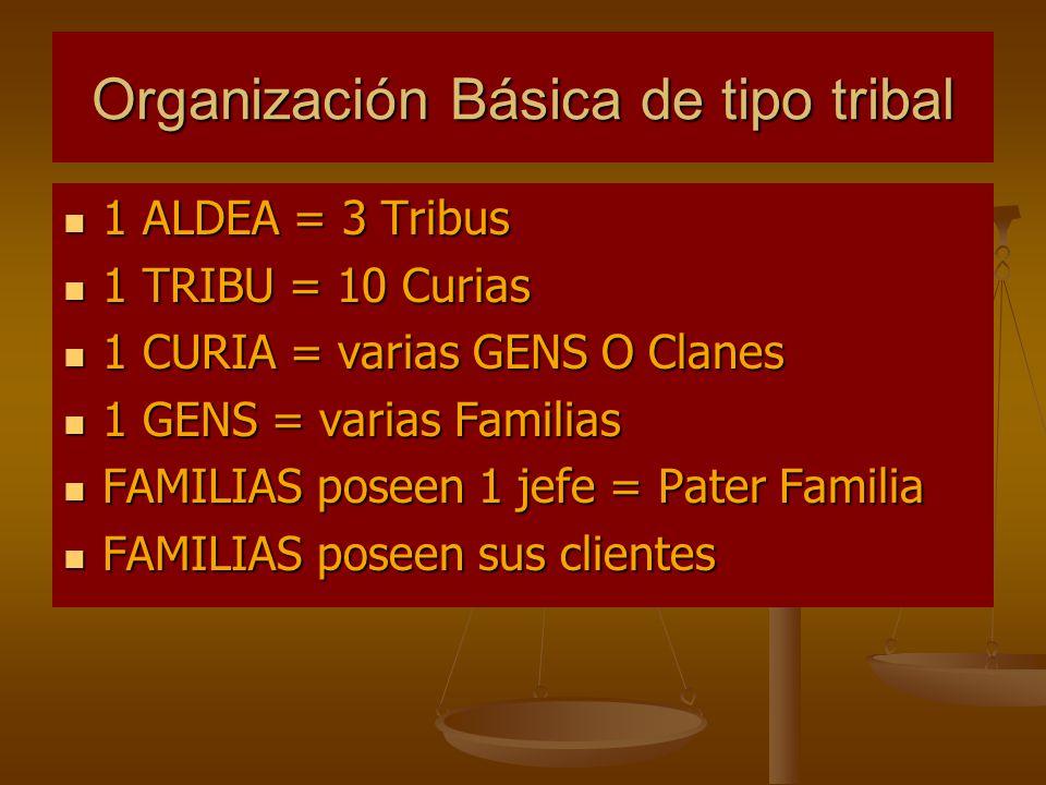 Organización Básica de tipo tribal 1 ALDEA = 3 Tribus 1 ALDEA = 3 Tribus 1 TRIBU = 10 Curias 1 TRIBU = 10 Curias 1 CURIA = varias GENS O Clanes 1 CURI