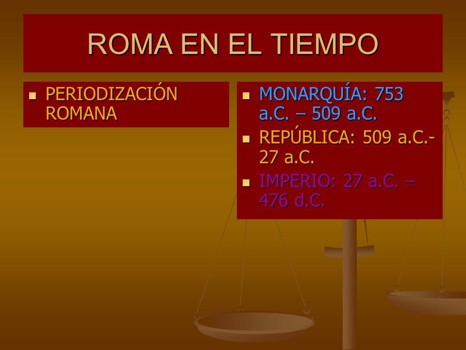 ROMA EN EL TIEMPO PERIODIZACIÓN ROMANA PERIODIZACIÓN ROMANA MONARQUÍA: 753 a.C. – 509 a.C. REPÚBLICA: 509 a.C.- 27 a.C. IMPERIO: 27 a.C. – 476 d.C.