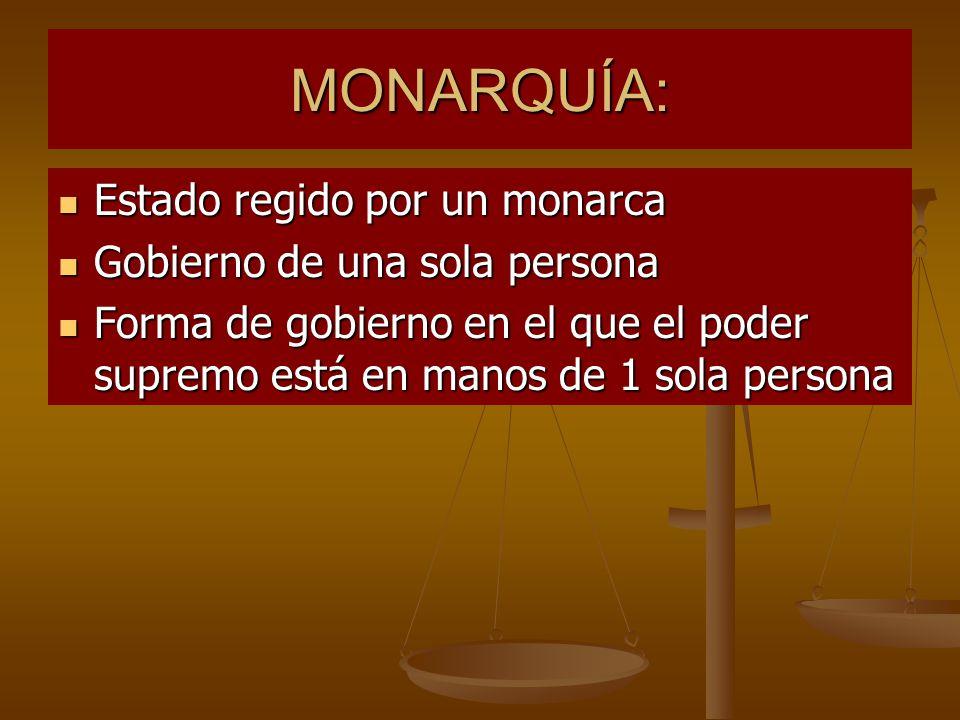MONARQUÍA: Estado regido por un monarca Estado regido por un monarca Gobierno de una sola persona Gobierno de una sola persona Forma de gobierno en el