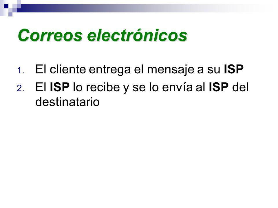Correos electrónicos 1. El cliente entrega el mensaje a su ISP 2. El ISP lo recibe y se lo envía al ISP del destinatario