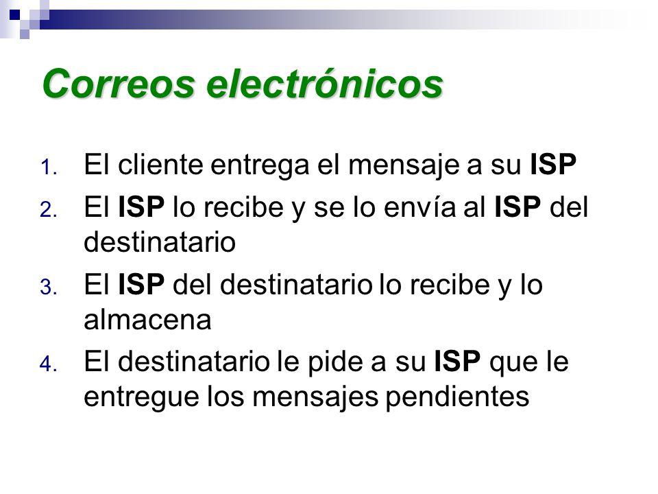 Correos electrónicos 1. El cliente entrega el mensaje a su ISP 2. El ISP lo recibe y se lo envía al ISP del destinatario 3. El ISP del destinatario lo