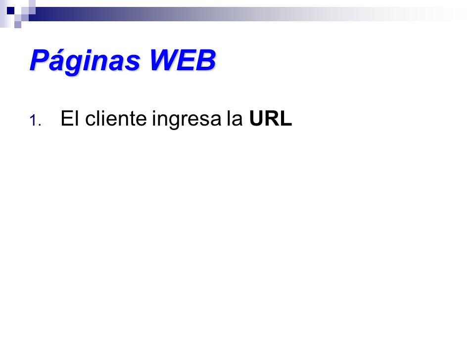 1. El cliente ingresa la URL