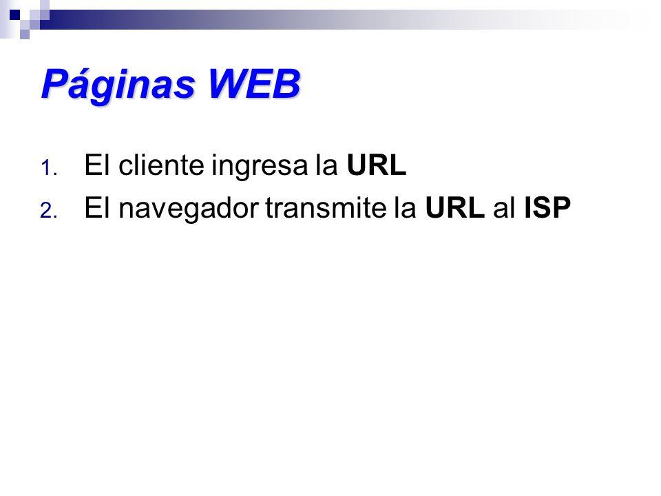 Páginas WEB 1. El cliente ingresa la URL 2. El navegador transmite la URL al ISP