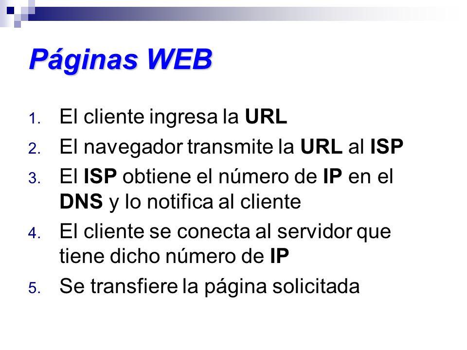 Páginas WEB 1.El cliente ingresa la URL 2. El navegador transmite la URL al ISP 3.