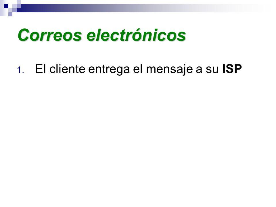 1. El cliente entrega el mensaje a su ISP