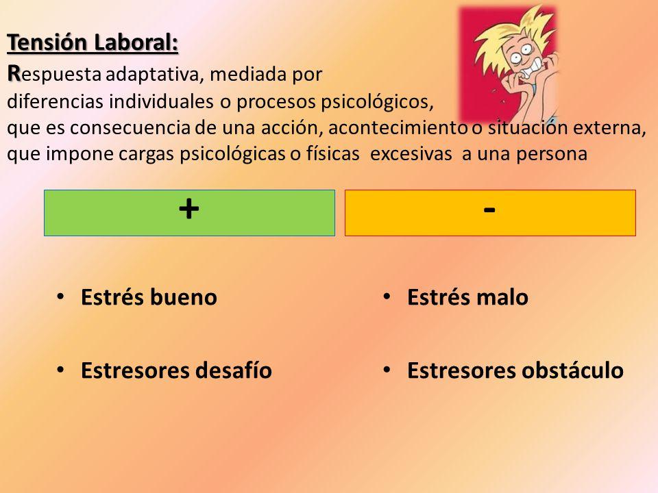 Tensión Laboral: R Tensión Laboral: R espuesta adaptativa, mediada por diferencias individuales o procesos psicológicos, que es consecuencia de una ac