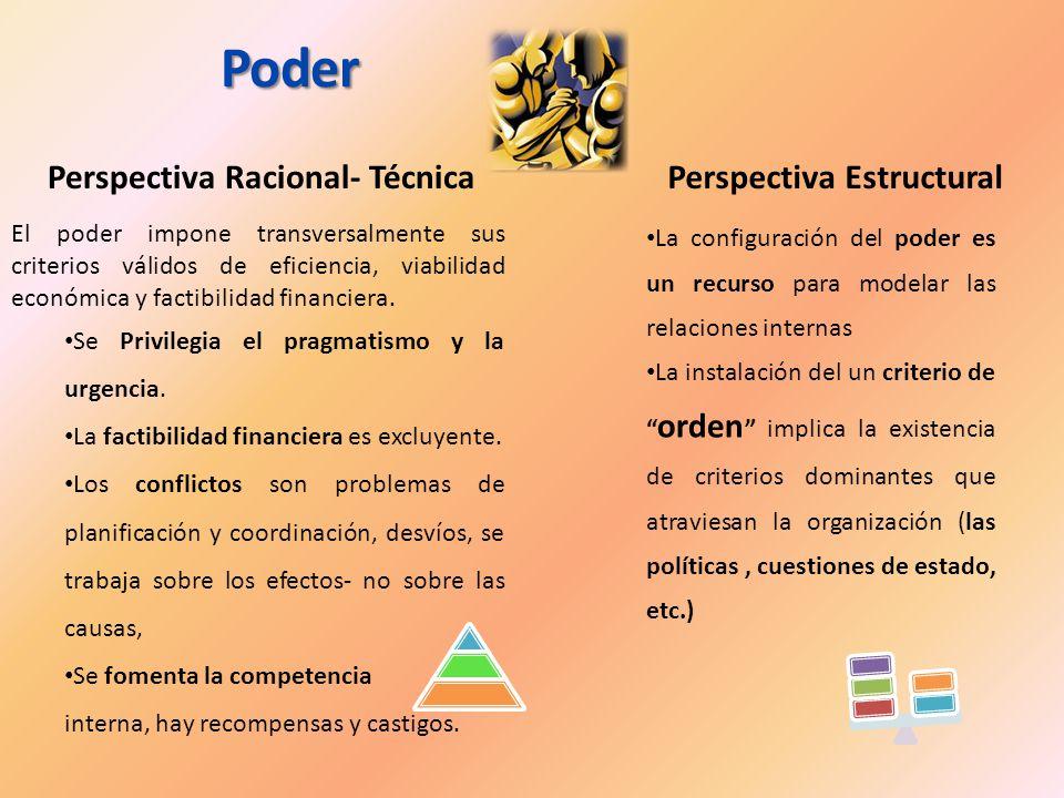 Poder La configuración del poder es un recurso para modelar las relaciones internas La instalación del un criterio de orden implica la existencia de c