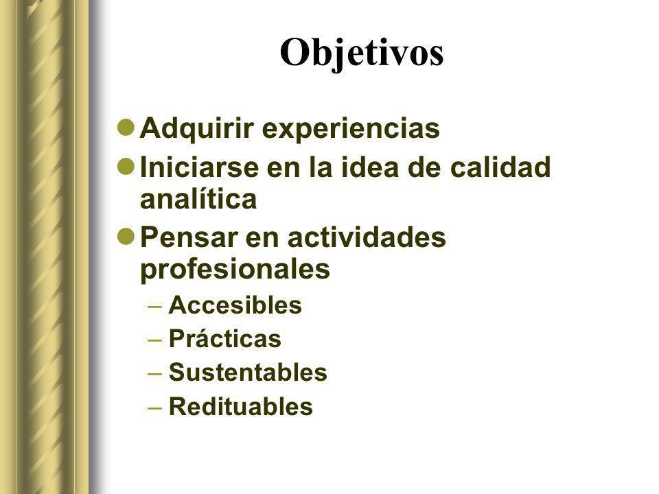 Objetivos Adquirir experiencias Iniciarse en la idea de calidad analítica Pensar en actividades profesionales –Accesibles –Prácticas –Sustentables –Redituables