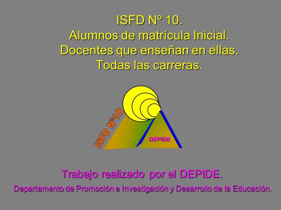 Trabajo realizado por el DEPIDE. DEPIDE Departamento de Promoción e Investigación y Desarrollo de la Educación. ISFD Nº 10. Alumnos de matrícula Inici