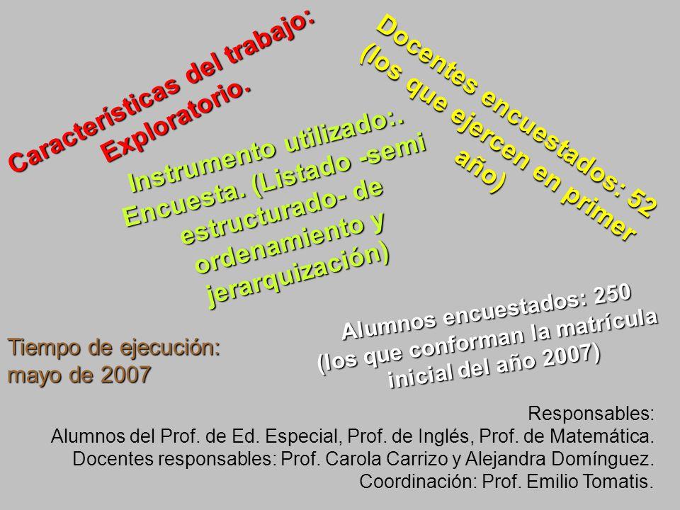 Características del trabajo: Exploratorio. Instrumento utilizado:. Encuesta. (Listado -semi estructurado- de ordenamiento y jerarquización) Tiempo de