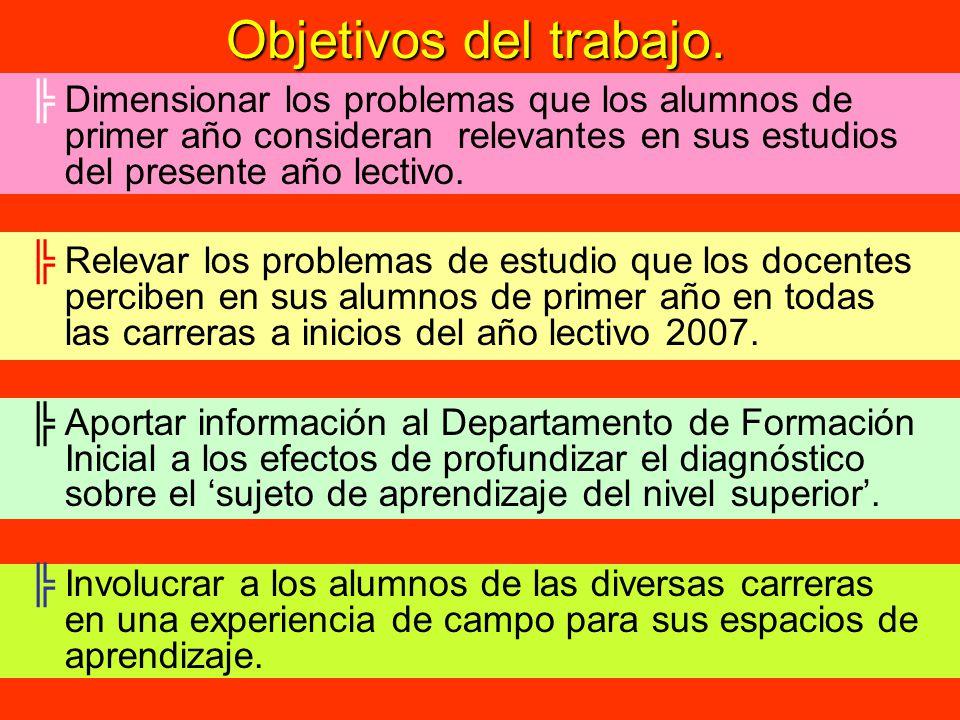 Procedimiento I.Elaboración del proyecto por parte del DEPIDE.