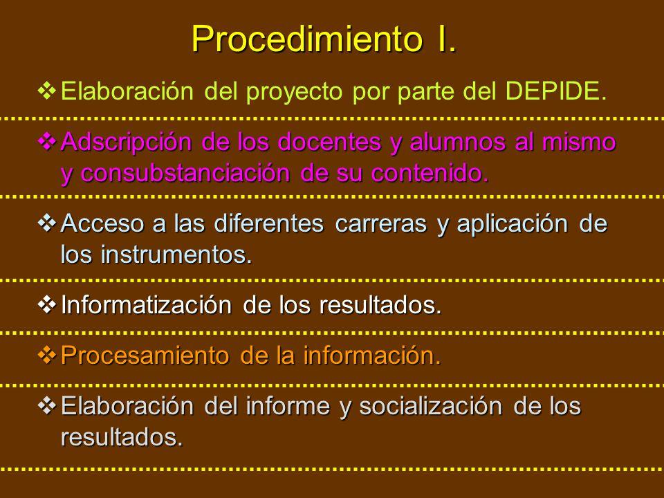 Procedimiento I. Elaboración del proyecto por parte del DEPIDE. Adscripción de los docentes y alumnos al mismo y consubstanciación de su contenido. Ac