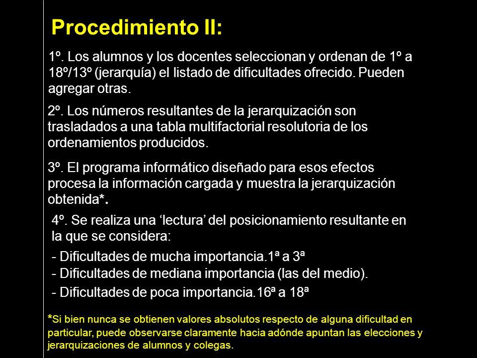 Procedimiento II: 1º. Los alumnos y los docentes seleccionan y ordenan de 1º a 18º/13º (jerarquía) el listado de dificultades ofrecido. Pueden agregar