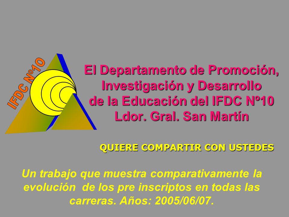 El Departamento de Promoción, Investigación y Desarrollo de la Educación del IFDC Nº10 Ldor. Gral. San Martín QUIERE COMPARTIR CON USTEDES Un trabajo