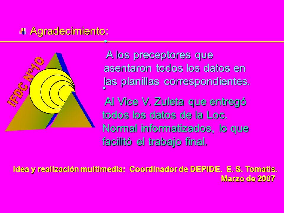 Agradecimiento: A A los preceptores que asentaron todos los datos en las planillas correspondientes. l Vice V. Zuleta que entregó todos los datos de l