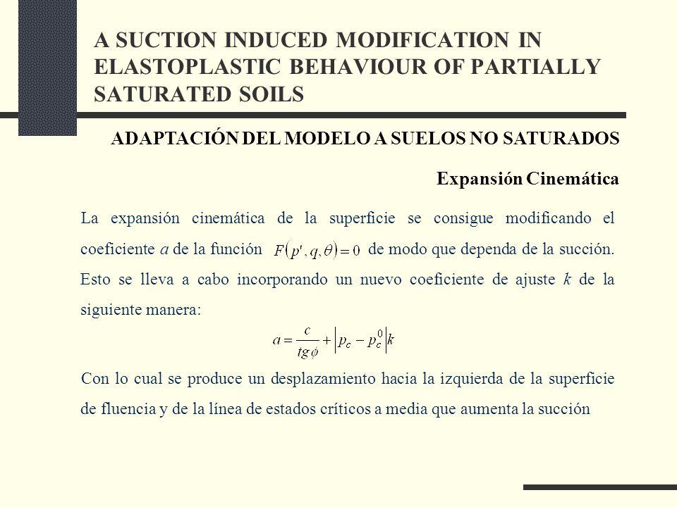 La expansión cinemática de la superficie se consigue modificando el coeficiente a de la función de modo que dependa de la succión. Esto se lleva a cab