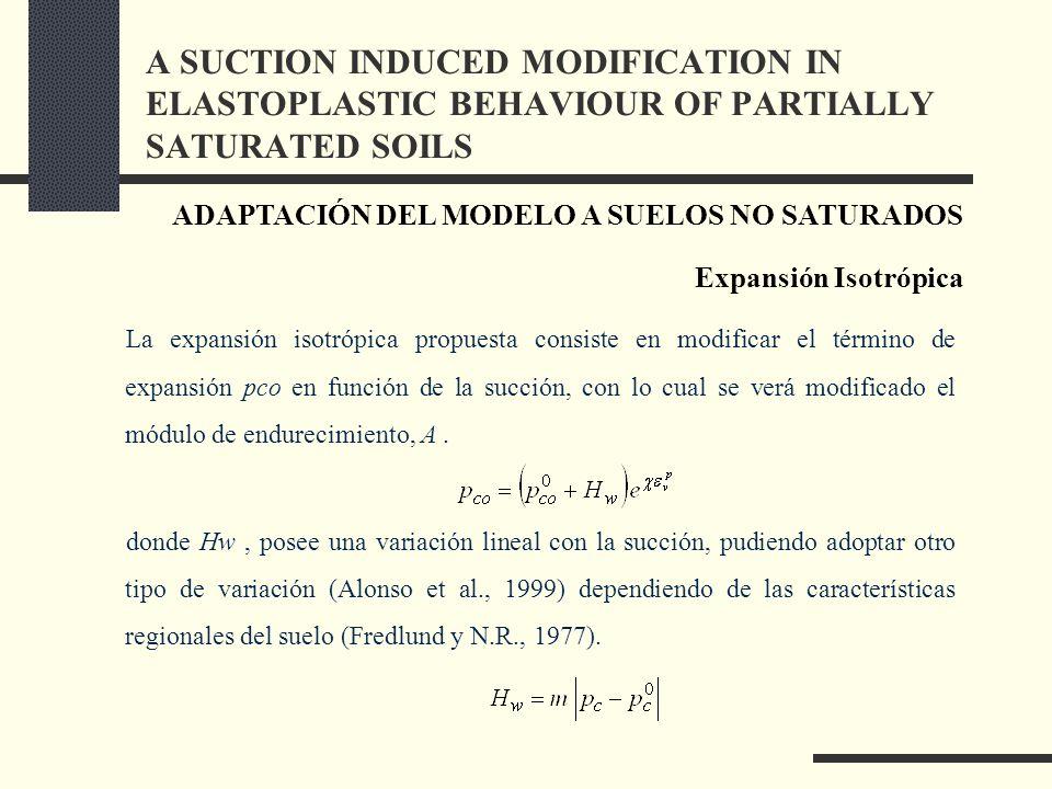 La expansión isotrópica propuesta consiste en modificar el término de expansión pco en función de la succión, con lo cual se verá modificado el módulo de endurecimiento, A.