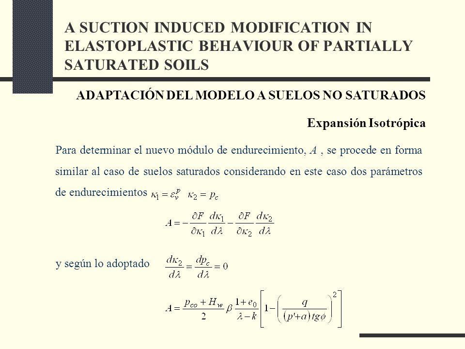 Para determinar el nuevo módulo de endurecimiento, A, se procede en forma similar al caso de suelos saturados considerando en este caso dos parámetros de endurecimientos y según lo adoptado ADAPTACIÓN DEL MODELO A SUELOS NO SATURADOS Expansión Isotrópica A SUCTION INDUCED MODIFICATION IN ELASTOPLASTIC BEHAVIOUR OF PARTIALLY SATURATED SOILS
