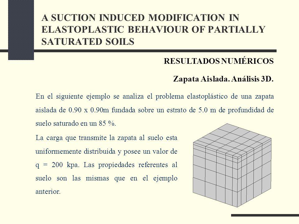 RESULTADOS NUMÉRICOS Zapata Aislada. Análisis 3D. A SUCTION INDUCED MODIFICATION IN ELASTOPLASTIC BEHAVIOUR OF PARTIALLY SATURATED SOILS En el siguien