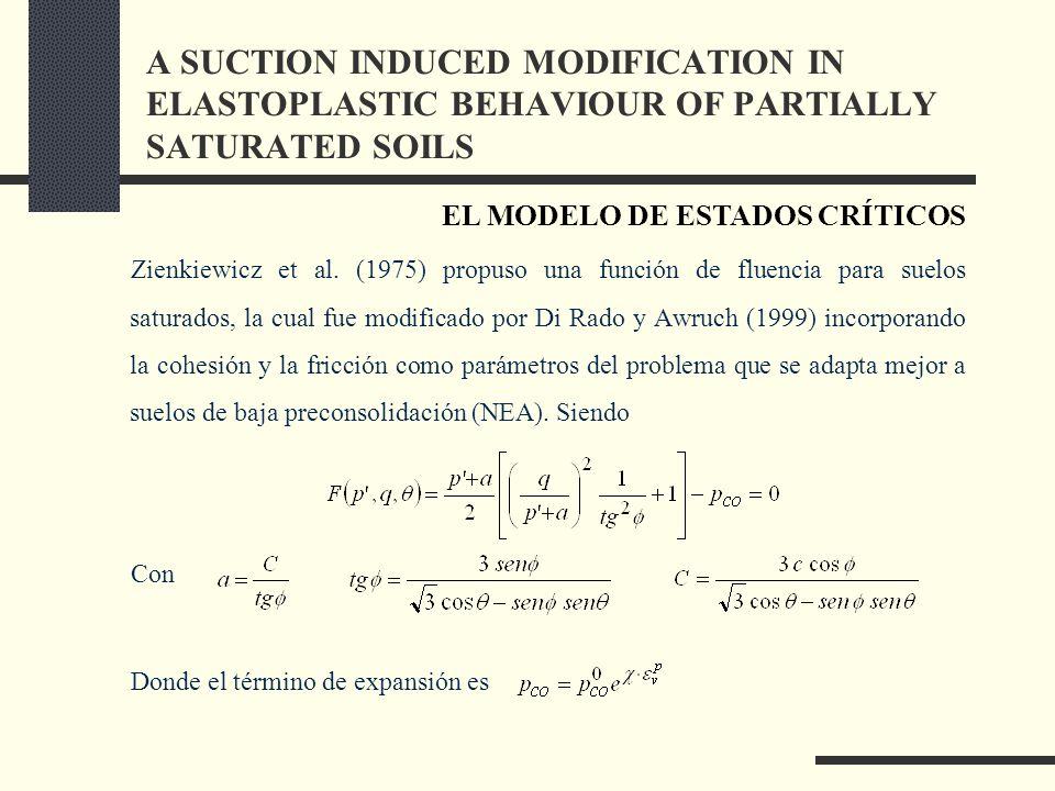 Zienkiewicz et al. (1975) propuso una función de fluencia para suelos saturados, la cual fue modificado por Di Rado y Awruch (1999) incorporando la co