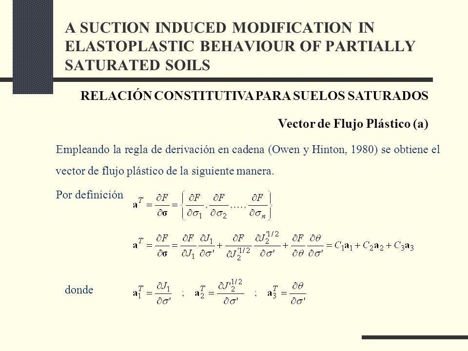RELACIÓN CONSTITUTIVA PARA SUELOS SATURADOS Empleando la regla de derivación en cadena (Owen y Hinton, 1980) se obtiene el vector de flujo plástico de