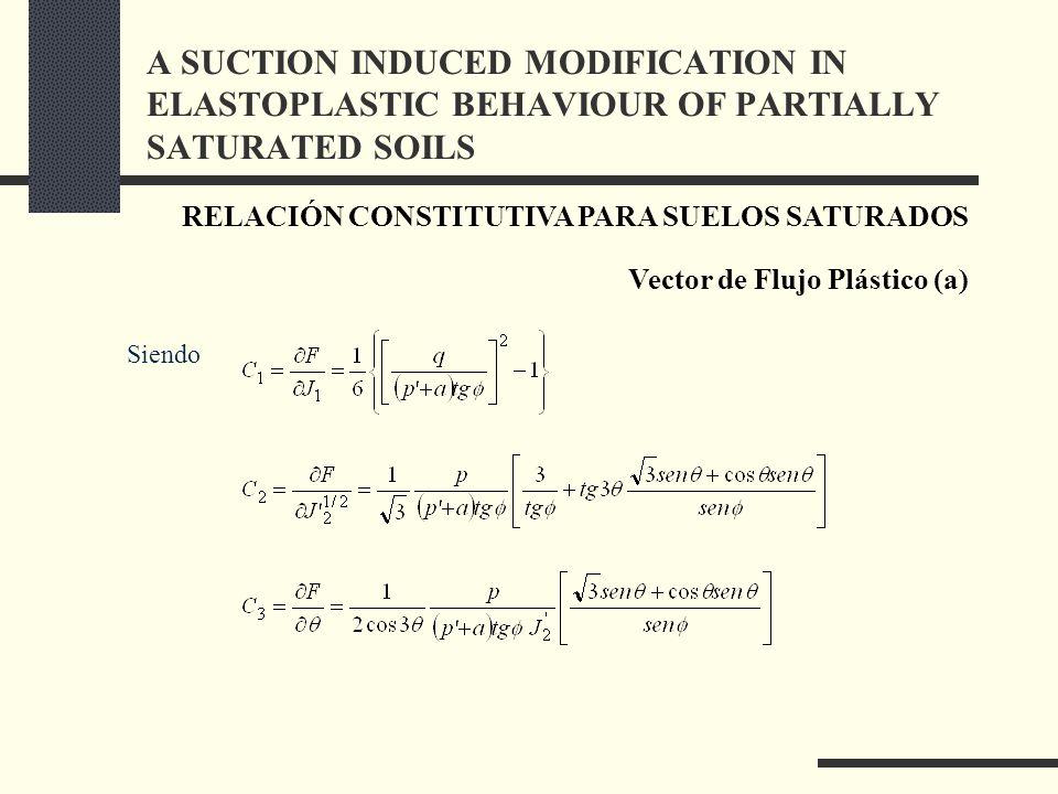 A SUCTION INDUCED MODIFICATION IN ELASTOPLASTIC BEHAVIOUR OF PARTIALLY SATURATED SOILS RELACIÓN CONSTITUTIVA PARA SUELOS SATURADOS Siendo Vector de Flujo Plástico (a)